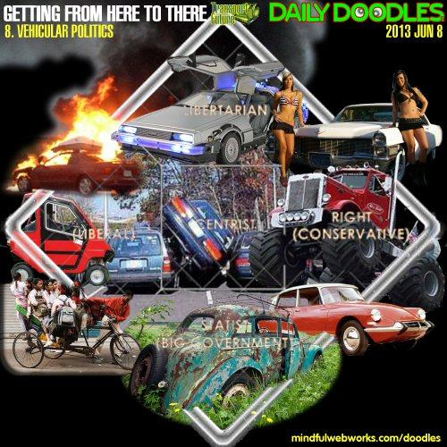 Vehicular Politics